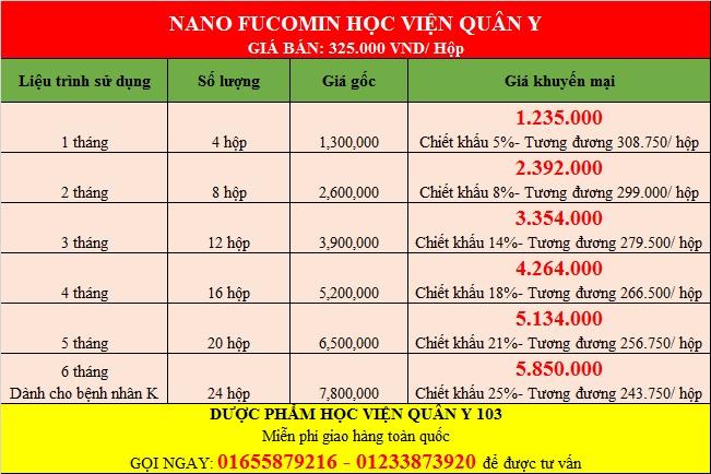 Chính sách khuyến mại Nano Fucomin Học Viện Quân Y