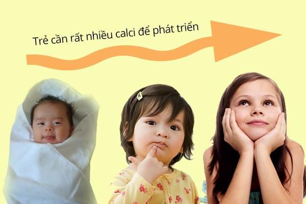 Bổ xung canxi cho bé như thế nào cho đúng cách và hiệu quả