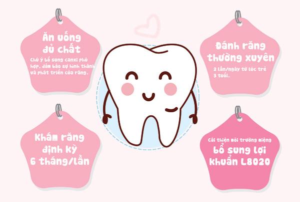 Cách phòng các bệnh răng miệng thường gặp ở trẻ em