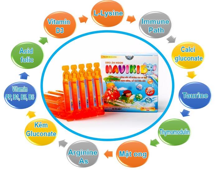 Những thành phần vi chất cần thiết cho trẻ trong Siro ăn ngon Navikid Học Viện Quân Y