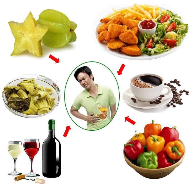 Bệnh viêm loét dạ dày càn kiêng ăn gì