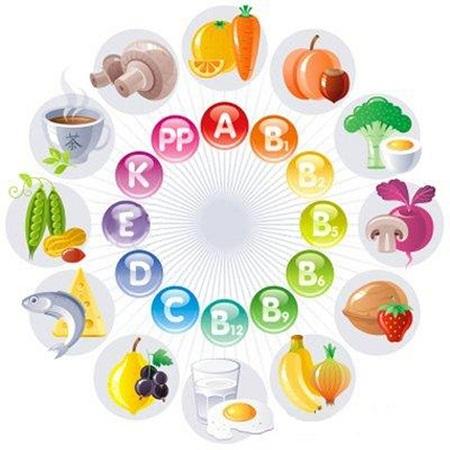 Bổ sung vitamin đủ lượng cho cơ thể giúp tóc khỏe mạnh