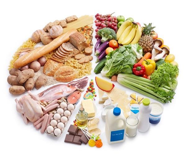 Thành phần trong bữa ăn hằng ngày của trẻ cần đáp ứng đủ 4 nhóm dưỡng chất: chất bột, đạm, đường, chất béo