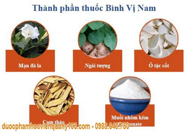 Các thành phần thảo dược quý trong thuốc dạ dày Bình Vị Nam